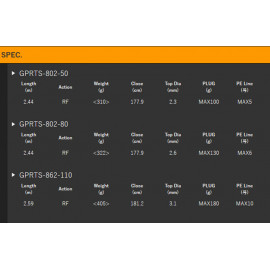 4571105693030-GraphiteLeader Protone Tuna 2.44 mts-Max 100 Gr