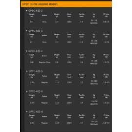 Graphiteleader Protone GPTC-632  30-110 ( MAX180gr)
